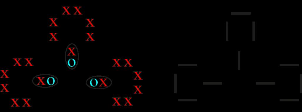 Estructura de Lewis BF3