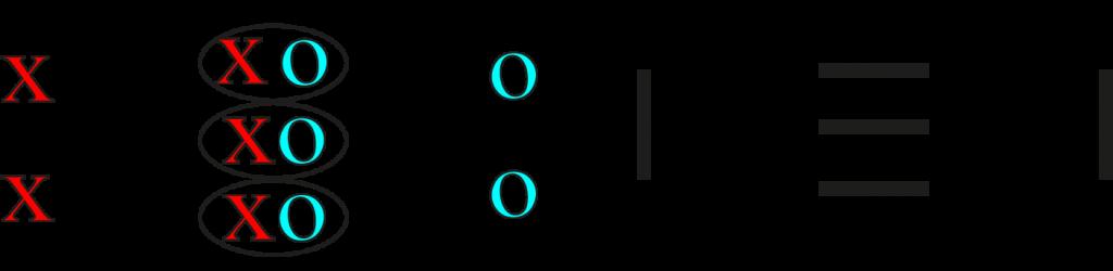 Estructura de Lewis CO