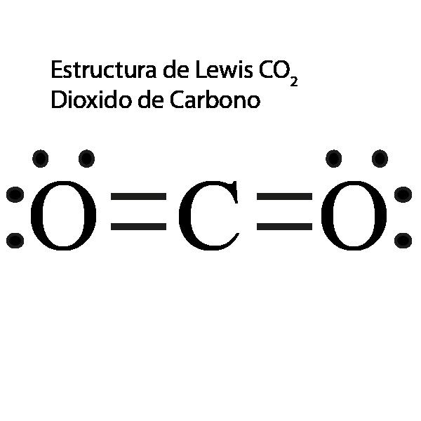 Estructura de Lewis CO2