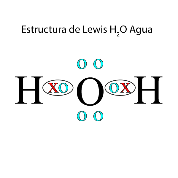 Estructura de Lewis H2O