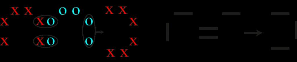 Estructura de Lewis SO2