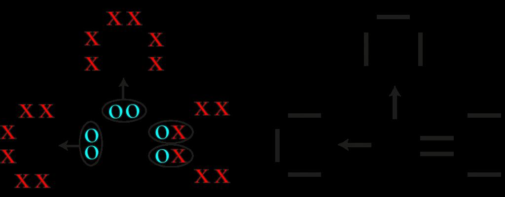 Estructura de Lewis SO3